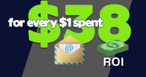 Email marketing $38 for every $1 spent